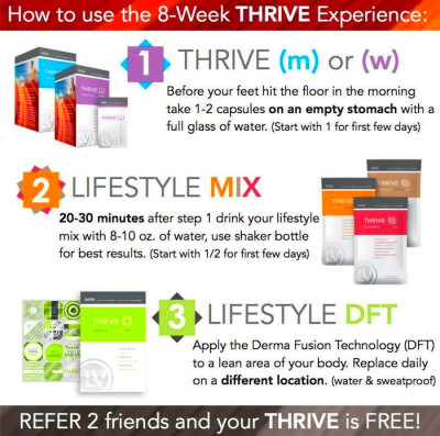 Ready to Thrive?