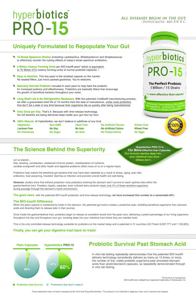 perfect biotics scam   A Online health magazine for daily Health News ...