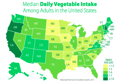 9 Charts That Show the Standard American Diet
