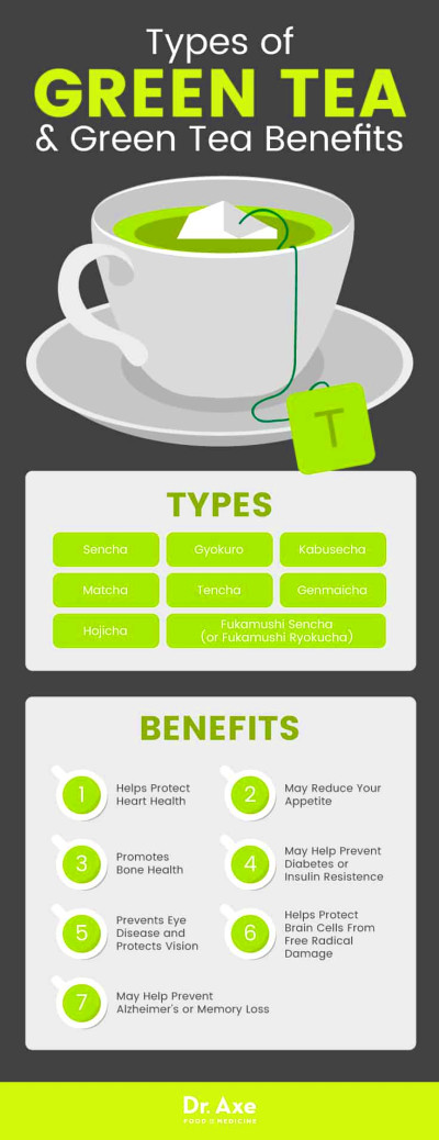 Top 7 Benefits of Green Tea: The No. 1 Anti-Aging Beverage ...