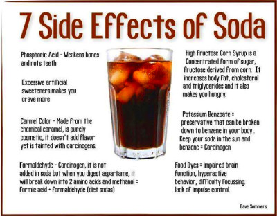 7 Side Effects of Soda [INFOGRAPHIC] – fueled by vegetables