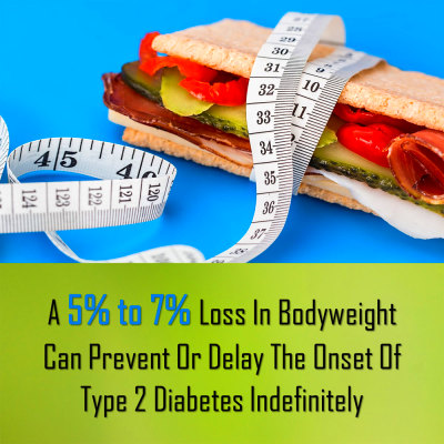 9 Proven Supplements Control Blood Sugar In Type 2 Diabetes