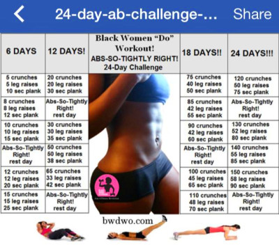 24 Day Ab Challenge Review. |