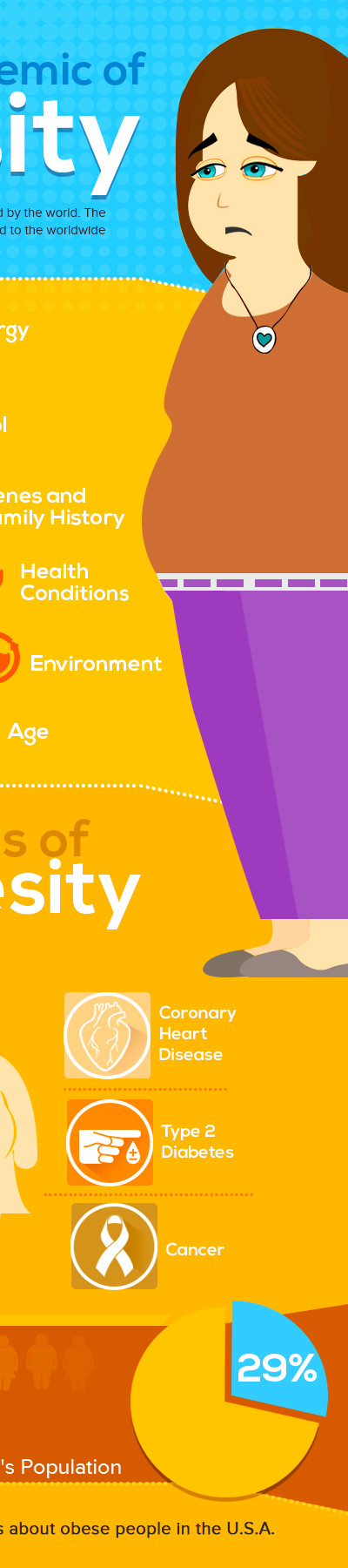 The Epidemic Of Obesity - Infographics | Graphs.net
