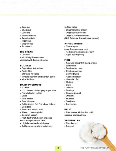 Dr. Gundry Approved Foods (an easy, print-friendly list)