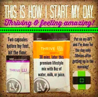 Additional Products Thrive Offers (Thrive Plus)