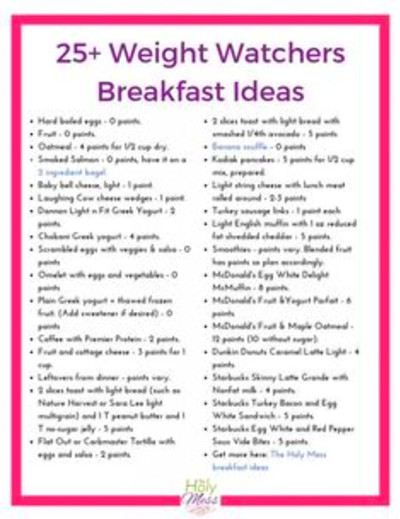 Weight Watchers Freestyle Zero Points Food List + Free ...