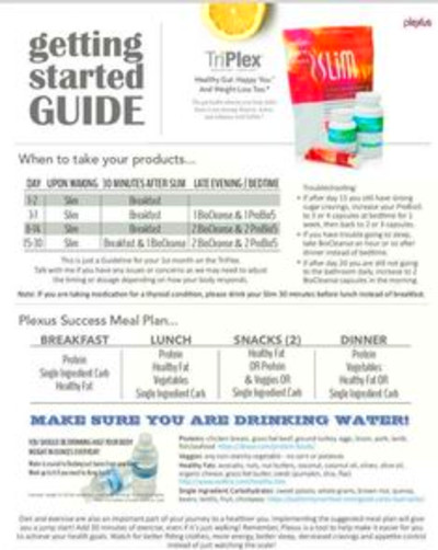 Schedule for Taking the Plexus Products | Plexus products ...
