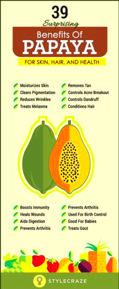 Papaya Benefits, Nutrition & Recipes | Papaya benefits ...