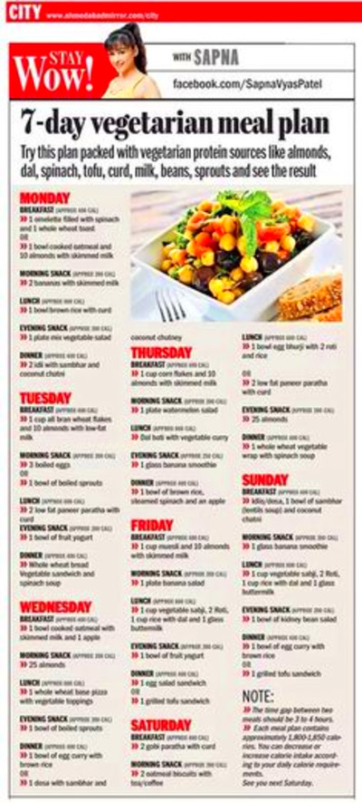 1200 Calorie Daily Menu | Vegetarian Meal Plan- 1200 calor ...
