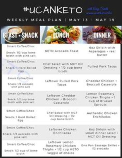 19 Best Amy Smith's UCANKETO Amy Smith images | Keto meal ...