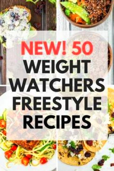 How Many Weight Watchers Points Am I Allowed? Free ...