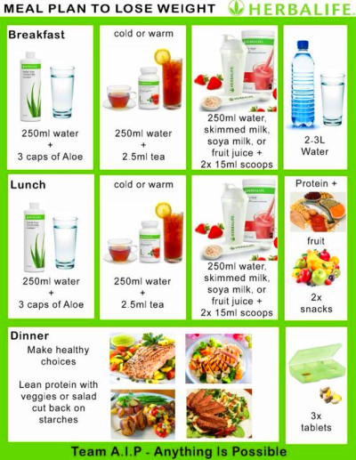 Healthy and Simple Detox Diet Recipes