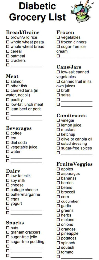 This two-column, smart grocery list includes items to look ...