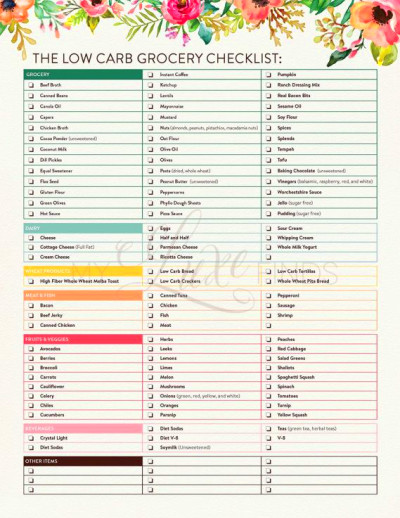 Low Carb Diet Grocery Shopping Checklist List South Beach ...