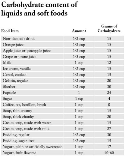 30 best Diabetic Tips Supplies & Snacks images on Pinterest | Insulin pump, Health and Diabetes ...