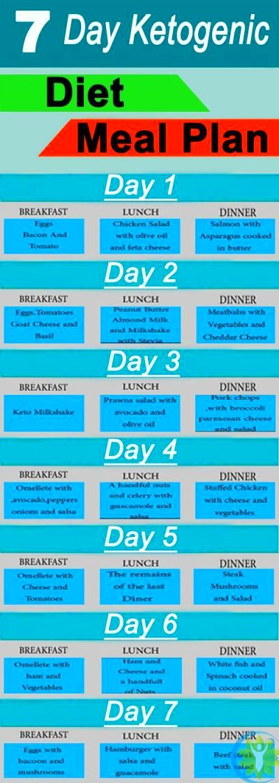 Best 25+ Diabetic menu ideas on Pinterest | Menu for ...