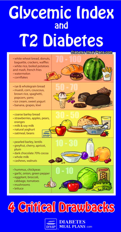 2954 best Diabetes Receipes and Information images on Pinterest | Diabetes recipes, Banting diet ...