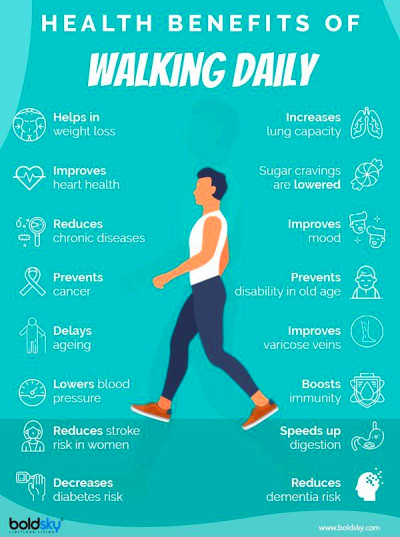 16 Surprising Health Benefits Of Walking Daily | Health ...