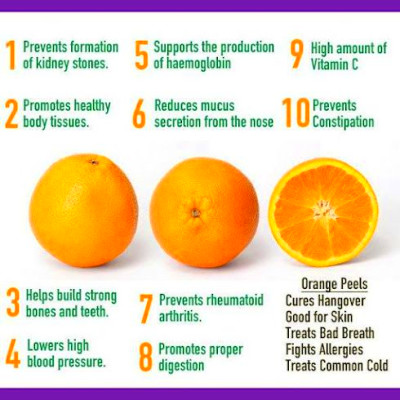 Benefits of Oranges | Posted by Nouman Bhatti | DELICIOUS FRUITS AND VEGETABLES | Enzyme cleaner ...