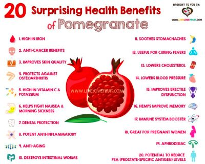 20 Surprising Health Benefits of Pomegranate | Get Healthy ...