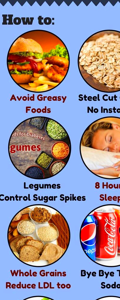 Best foods and diet plan for pre-diabetes and diabetes ...