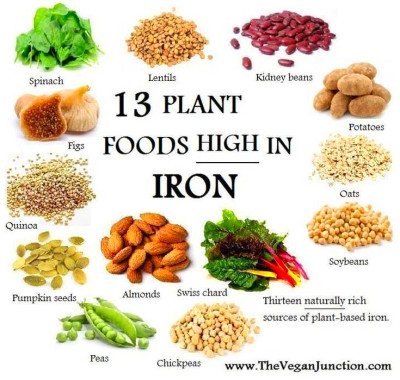 41 best Plant-Strong Eating images on Pinterest | Healthy ...