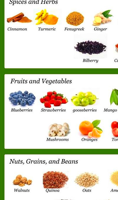 10 Ways to Lower Blood Sugar without Medication | 1Health | Diabetic food list, Diabetic ...