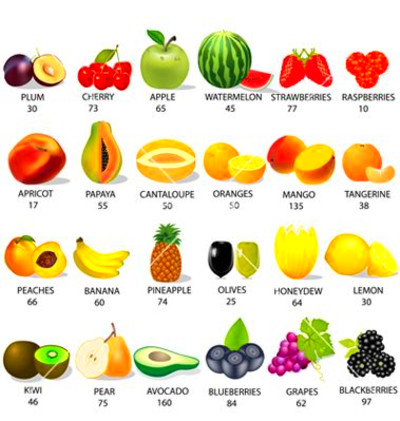 Set amount calories in fruit on white vector in 2019 ...