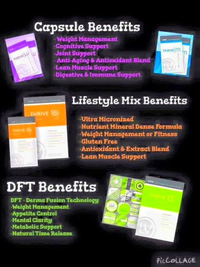 Pin by Thrive https://annef1987.le-vel.com https://www ...