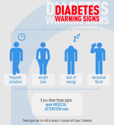 26 best AADE Patient Resources images on Pinterest | Diabetes management, Student-centered ...