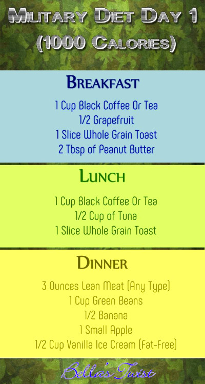 10 best 1000 Calorie Menu Plans for Weight Loss images on ...