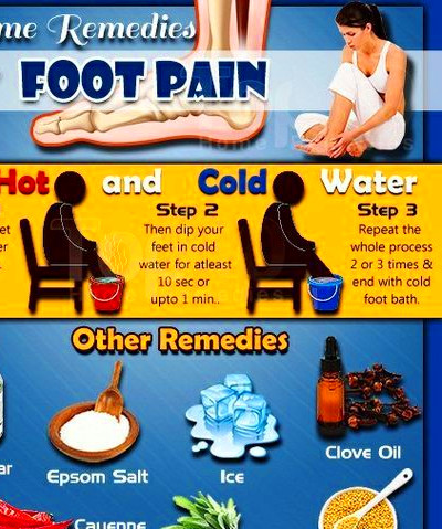 Best 25+ Foot pain ideas on Pinterest | Foot pain chart ...