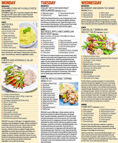 Dr Michael Mosley has put together a simple diet plan and ...