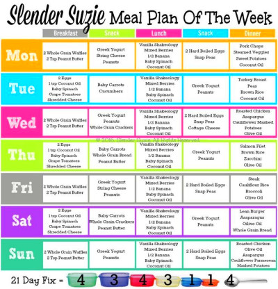 One Week 21 Day Fix Meal Plan | Meal Planning. | 21 day ...