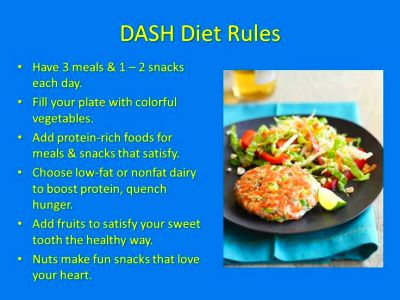 Pin by DASH Diet on Nutrition Updates | Dash diet, Dash ...