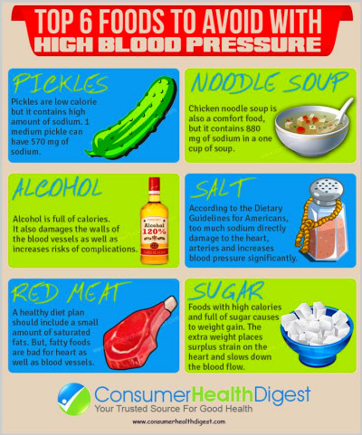 Best 25+ Blood pressure remedies ideas on Pinterest | Blood pressure diet, Lower blood pressure ...