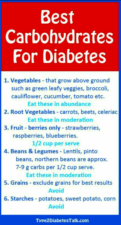 15 best diabetes logs images on Pinterest | Gestational diabetes, Blood sugar chart and Diabetes ...