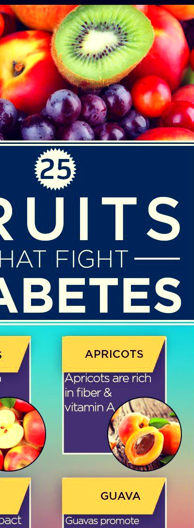 25 Best Diabetes Friendly Fruits That Will Not Raise Your ...