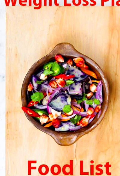 ype 2 Diabetic Weight Loss Plan Food List: | Diabetes ...