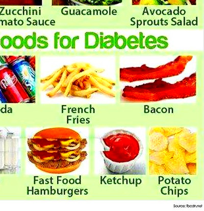 5 Foods you should never eat if you are diabetic | Be your ...