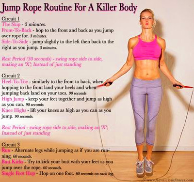 Pin by Missy Tripp on Get in Shape | Jump rope workout ...