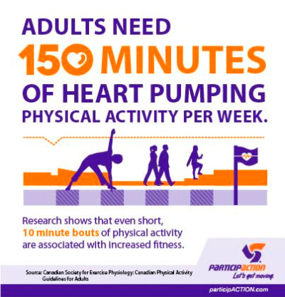 Research shows that adults need 150 minutes of heart pumping physical activity per week ...