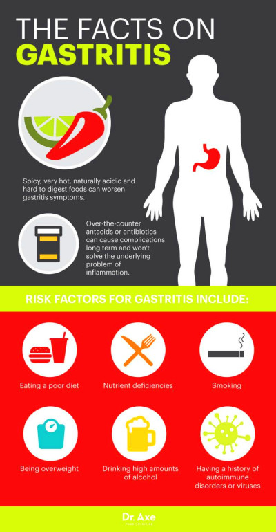 Does the Gastritis Diet Really Work? | Health Tips ...