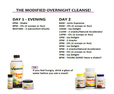 Isagenix Nutritional Cleansing System - 30 Day Cleanse ...