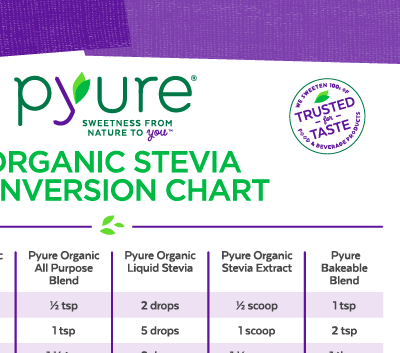 Pyure Organic Stevia Conversion Chart | Stevia recipes ...