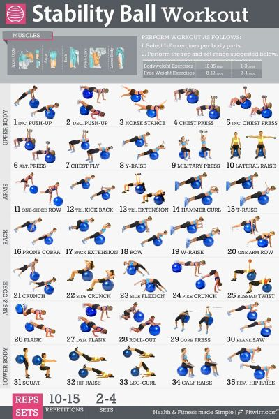 Fitwirr's 5 Workout Posters Pack 19X27: Dumbbell Exercises ...