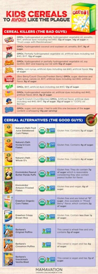 Kids Cereals: which to avoid, which to buy | Kids cereal