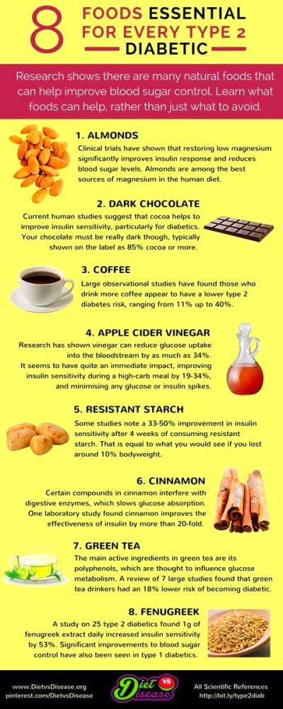 8 foods that can help improve blood sugar levels #plantbased #health #diabetes | Type 2 diabetes ...