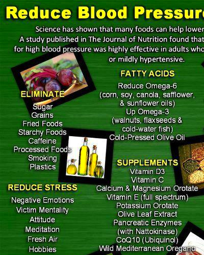 Reduce Blood Pressure Naturally with food! Essential Oils listed that help ~ Lavender, Ylang ...